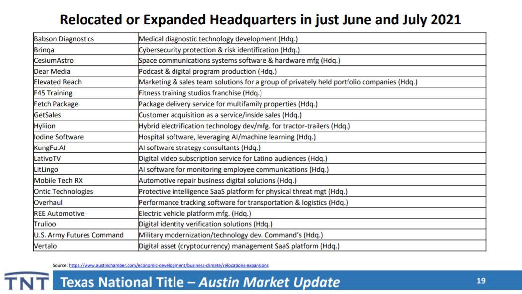Companies Relocating Austin TX   Lori Wakefield REALTOR   Keller Williams Realty
