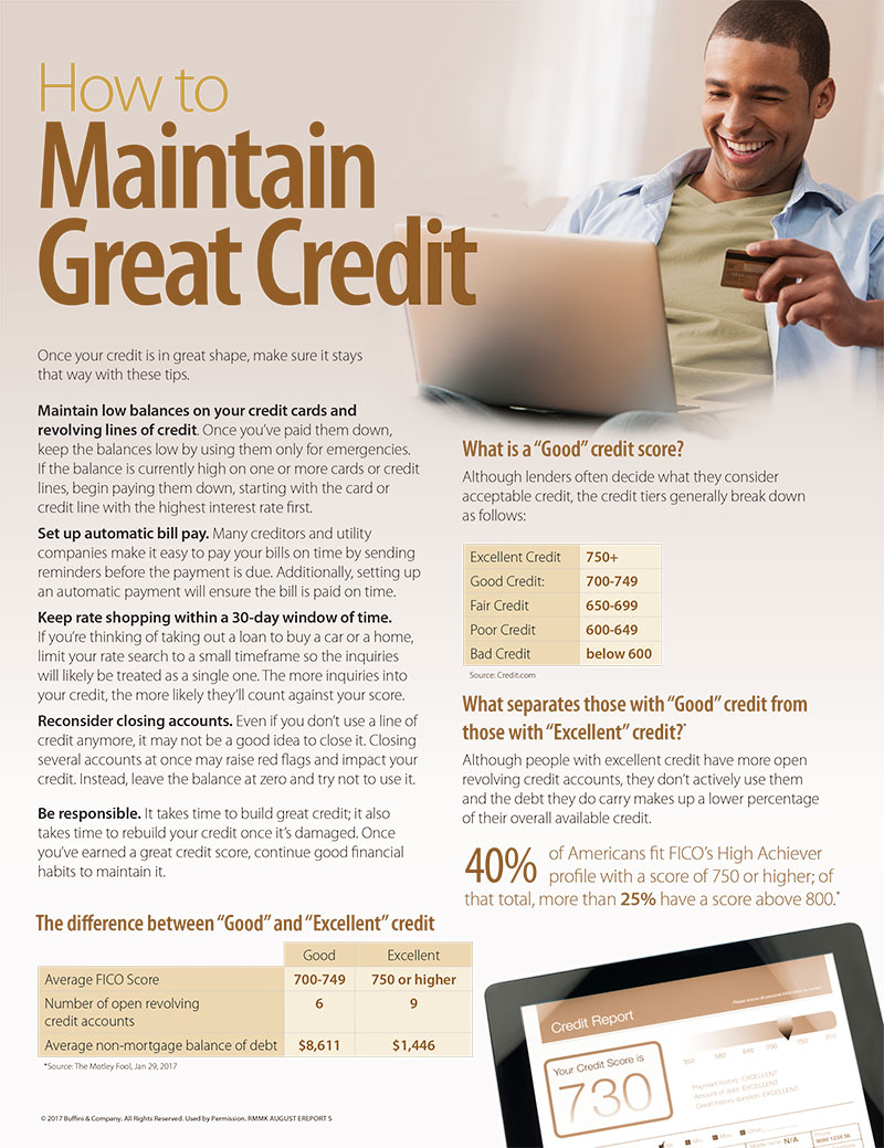 How to Maintain Great Credit | Lori Wakefield REALTOR | Keller Williams Realty Austin TX