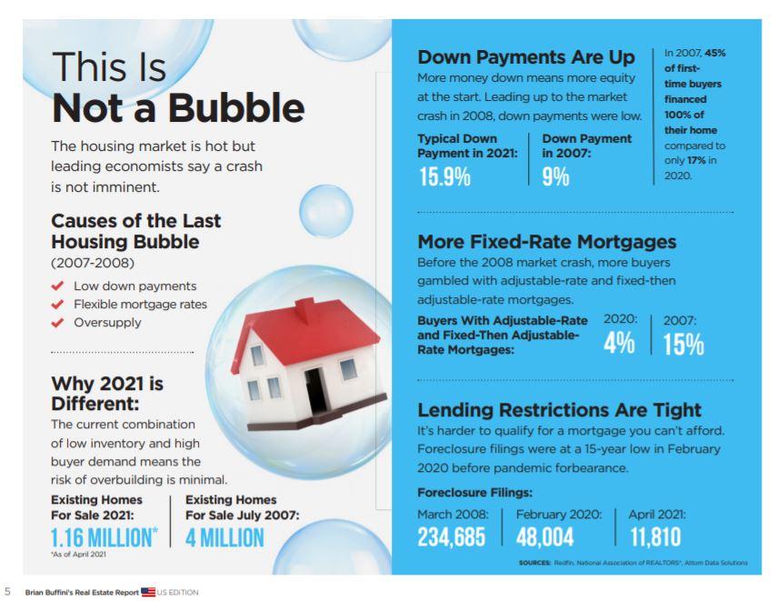 Is this a bubble?   Austin Real Estate   Lori Wakefield Realtor Keller Williams