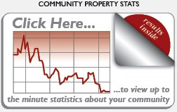 Austin Real Estate Market Statistics and Austin Homes Market Trends