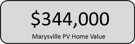 Marysville PV Home Value