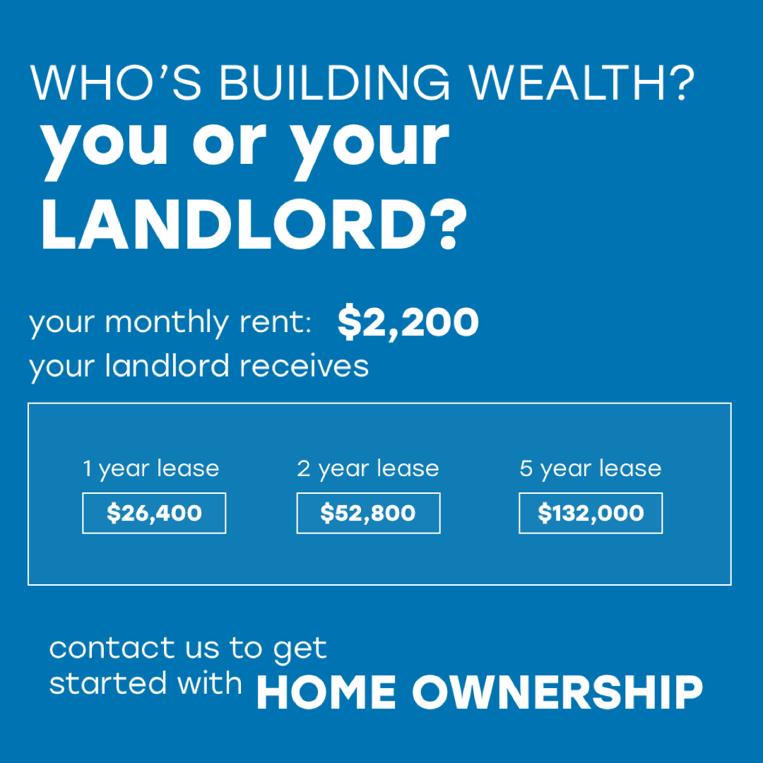 Who's Building Wealth? You or Your Landlord?