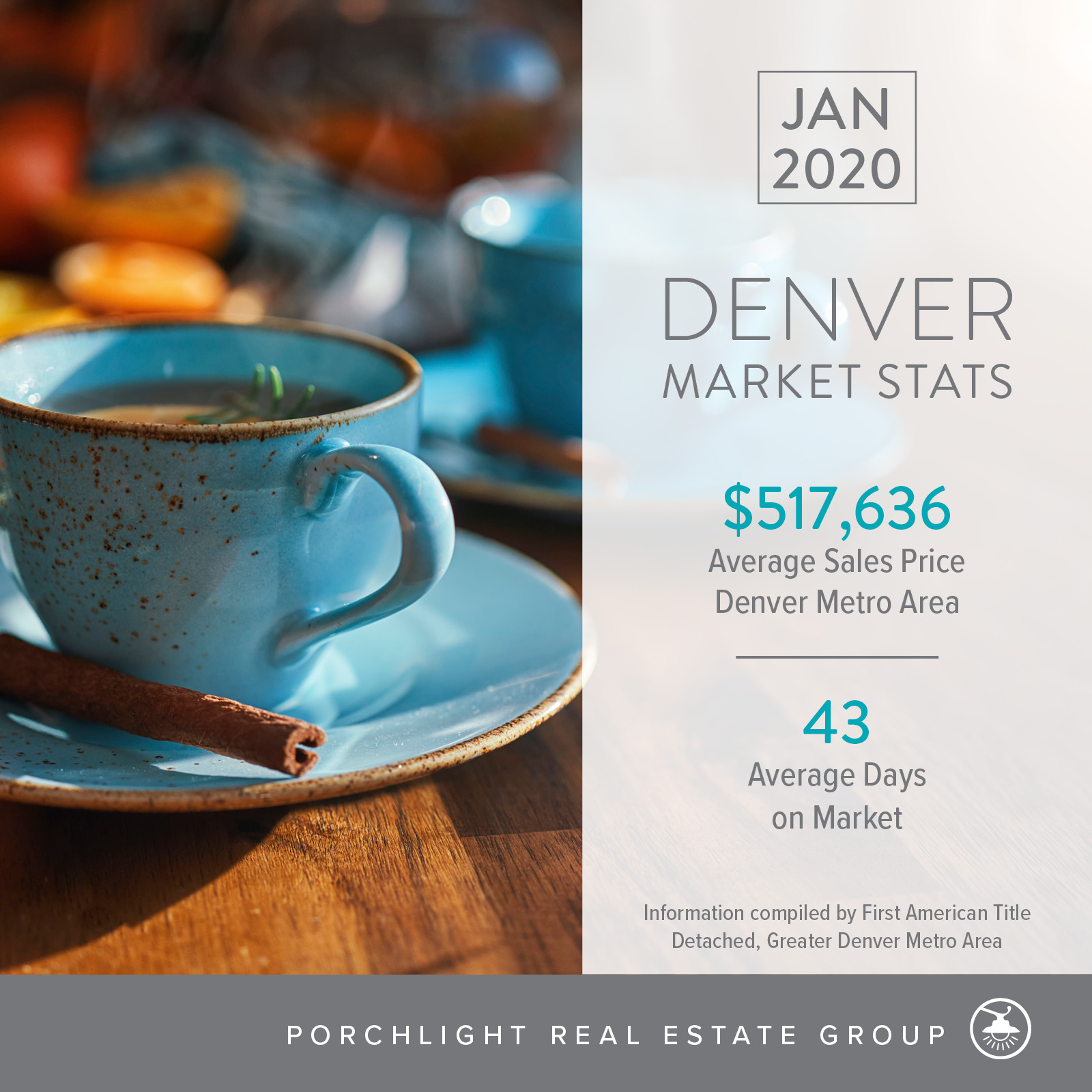January 2020 Denver Area Real Estate Market Stats