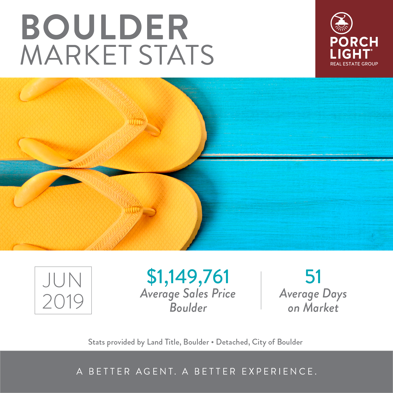 June 2019 Boulder & Surrounding Areas Stats