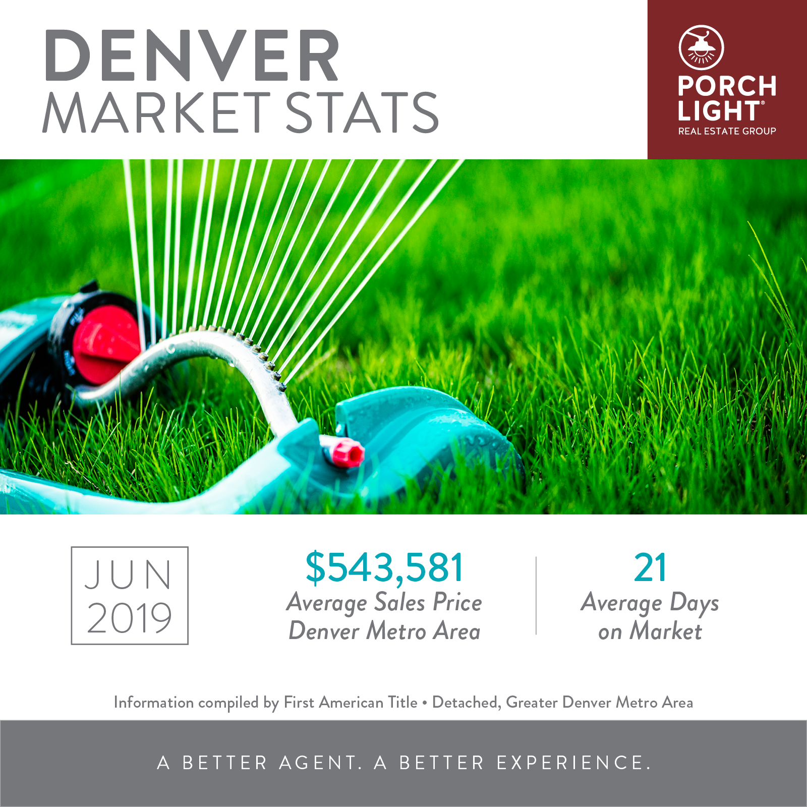 Denver Area Real Estate Market Stats