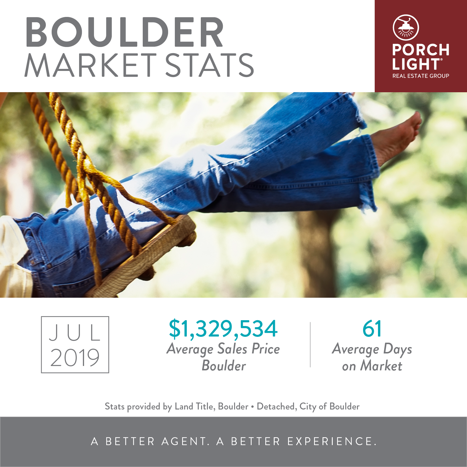 July 2019 Boulder & Surrounding Areas Stats