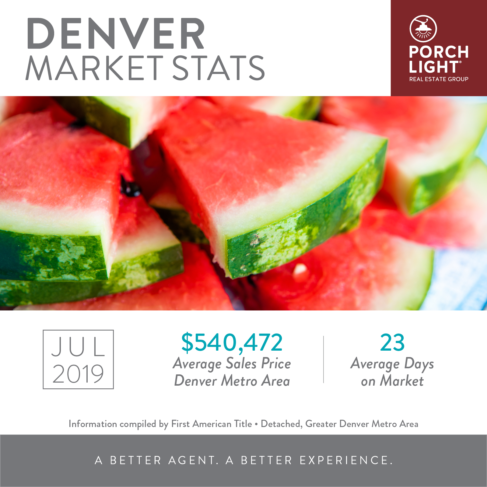 July Denver Area Real Estate Market Stats