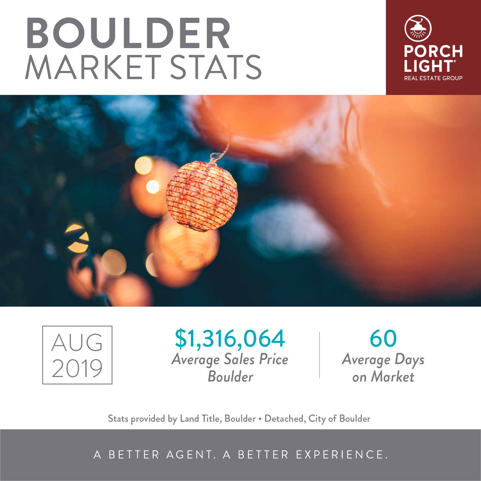August 2019 Boulder & Surrounding Areas Stats