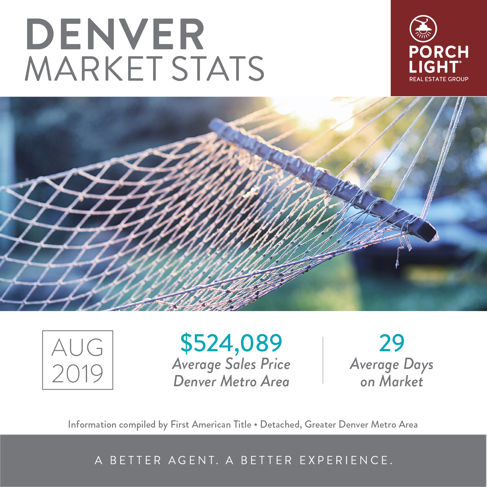 Aug Denver Area Real Estate Market Stats