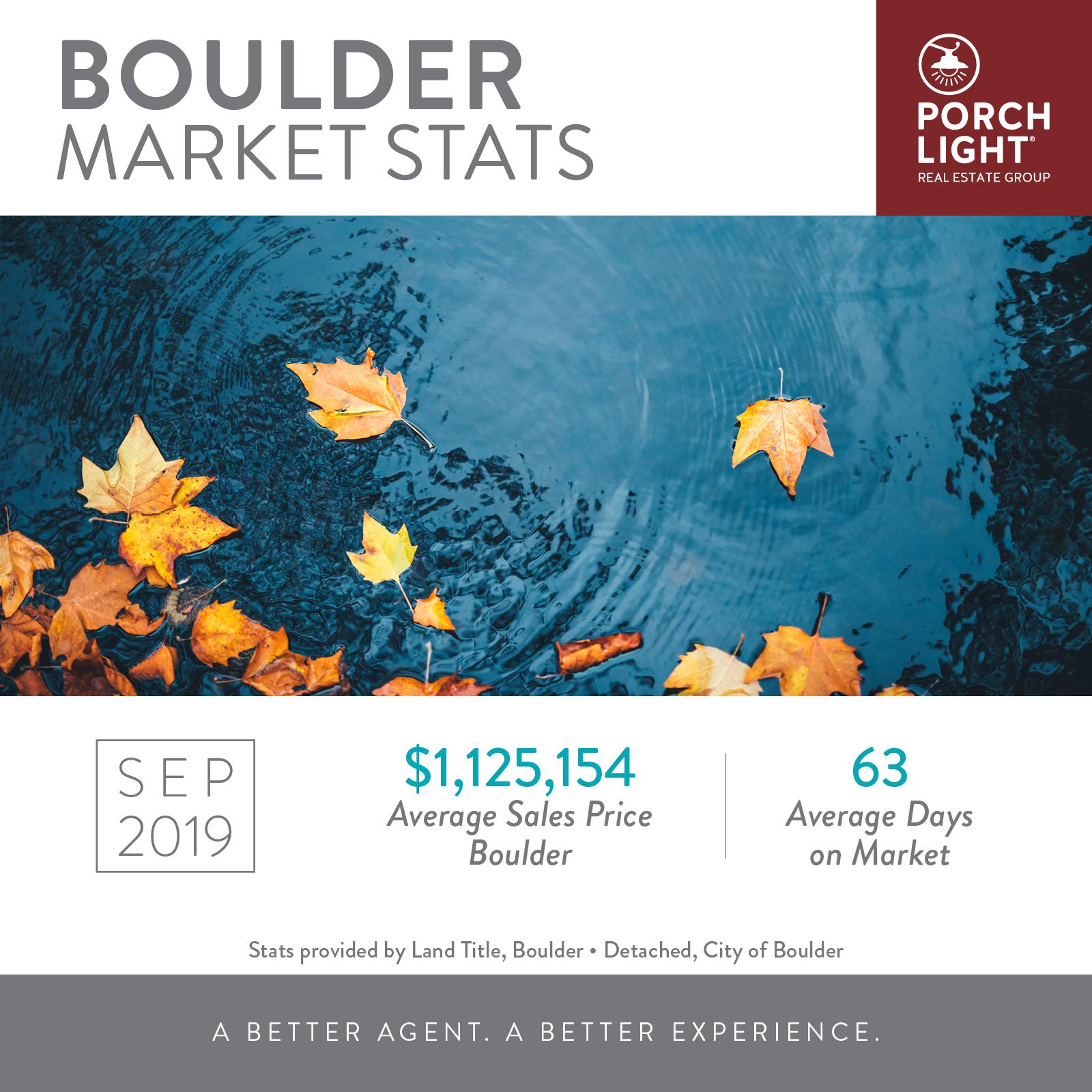 September 2019 Boulder & Surrounding Areas Stats