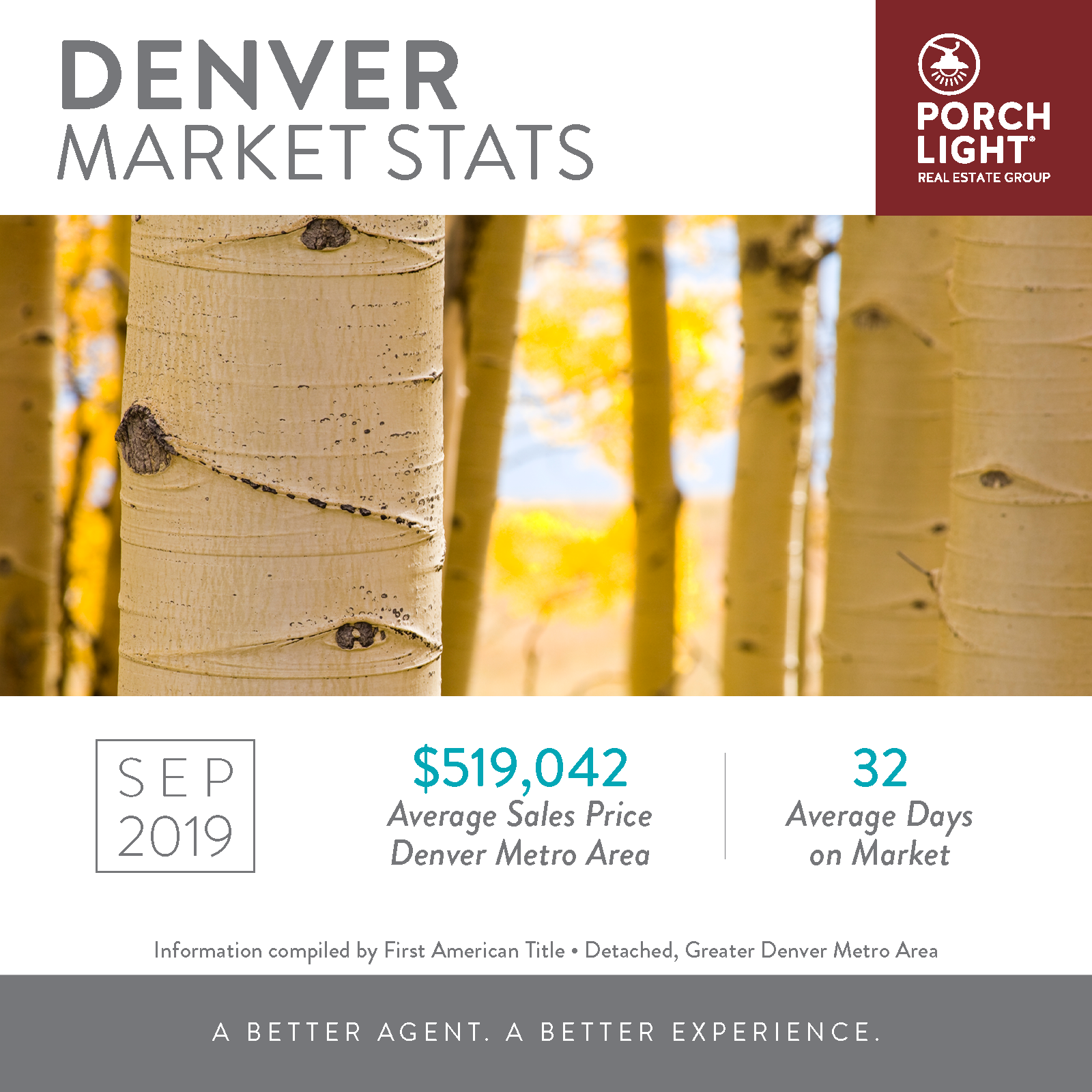 September Denver Area Real Estate Market Stats