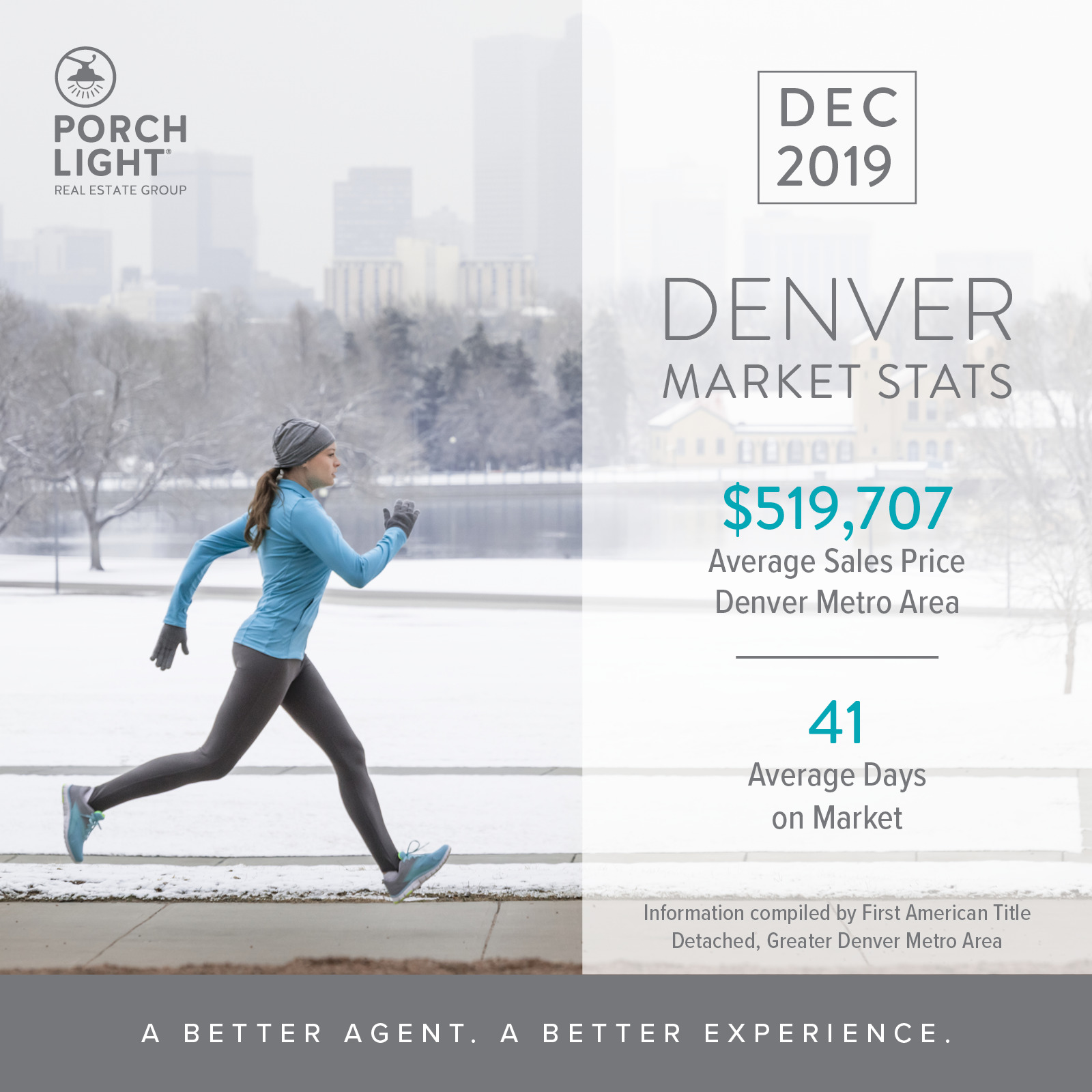 December Denver Area Real Estate Market Stats