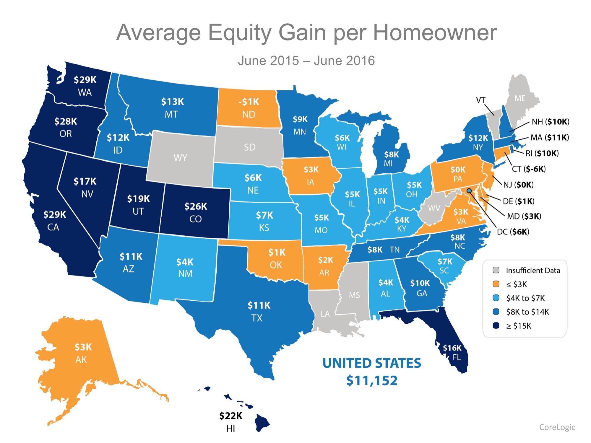 Average Equity Gain Per Homeowner June 2015- June 2016