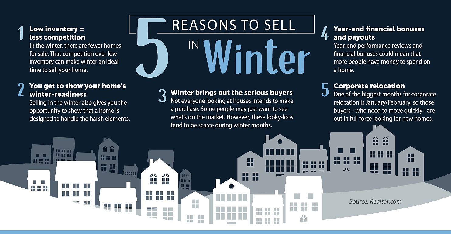 5 REASONS TO SELL IN WINTER