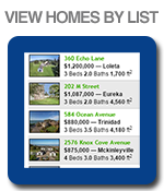 Humboldt North Bay Real Estate Listings