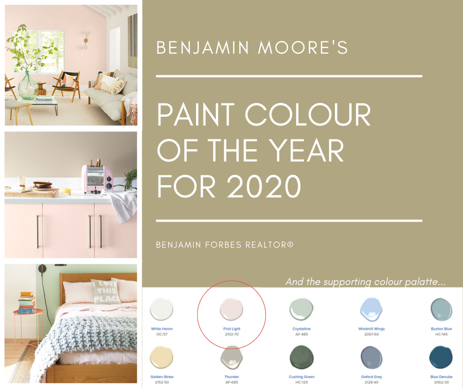 Benjamin Moore Colour 2020