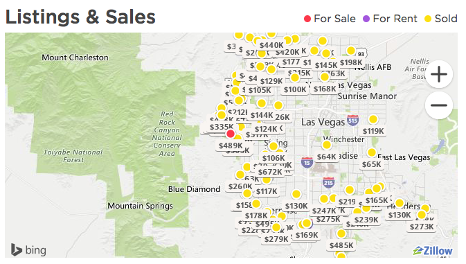Keays Group Sold Listings