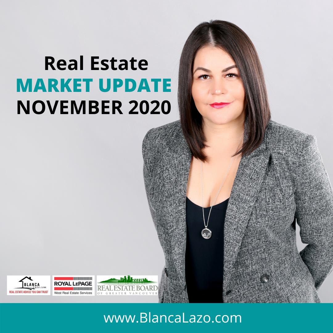 Mercado de Bienes y Raices Vancouver Inmobiliaria