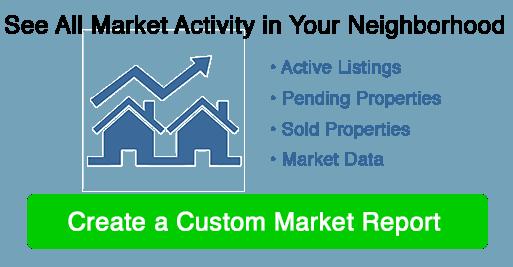 Brevard County Market Activity