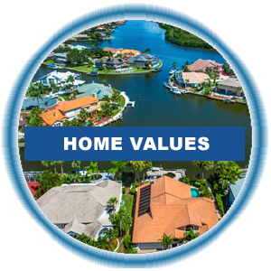 home values brevard county florida real estate