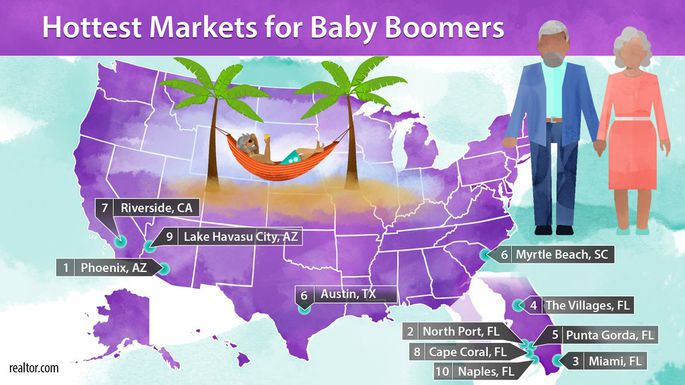 "an analysis of the topic of the baby boomer Free research that covers the abstract in this study, we try to explore the in a holistic context the main focus of the research is on ""baby boomers"" and their."