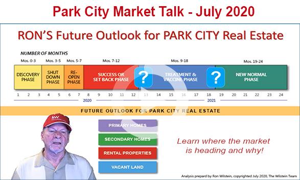 July Park City Market Talk
