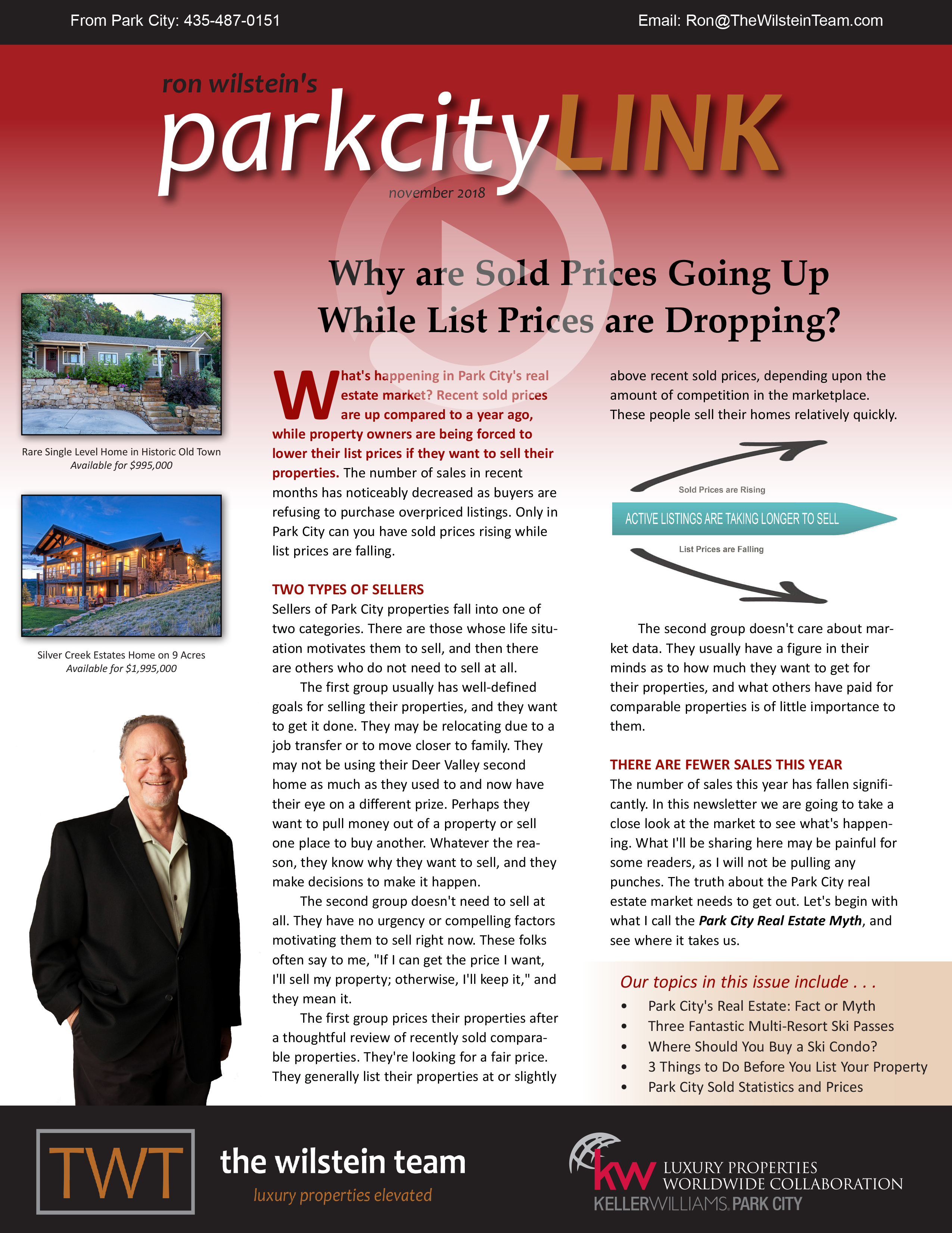 park city real estate newsletter