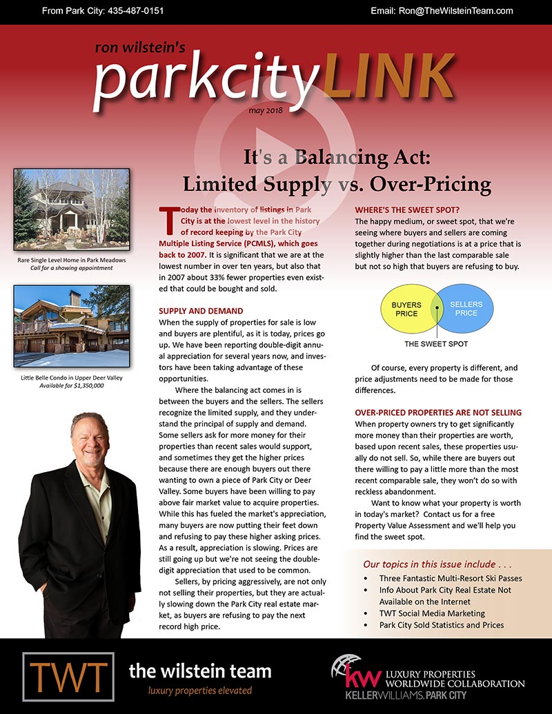 buy park city newsletter