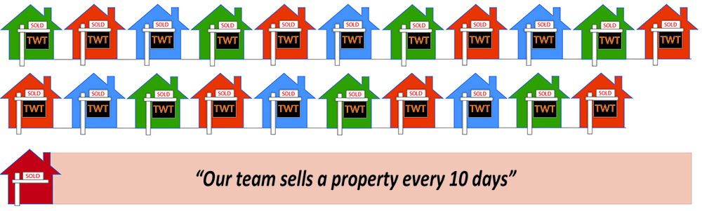 sell a home every 9 days