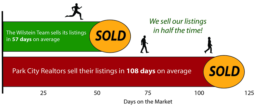 home selling infographic