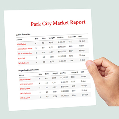 Park City Real Estate Market Report