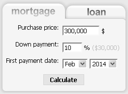 Charleston Real Estate Mortgage Calculator & Interest Rates