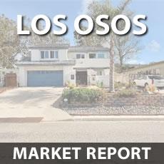 Los Osos Market Report