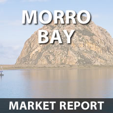 Morro Bay Market Report