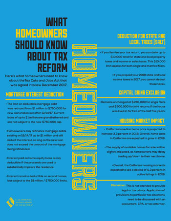 Home Ownership and Tax Reform
