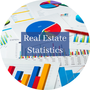 Create your own, CUSTOM real estate market report