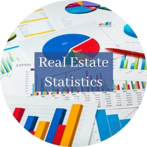 Ft Myers Villas Market Report