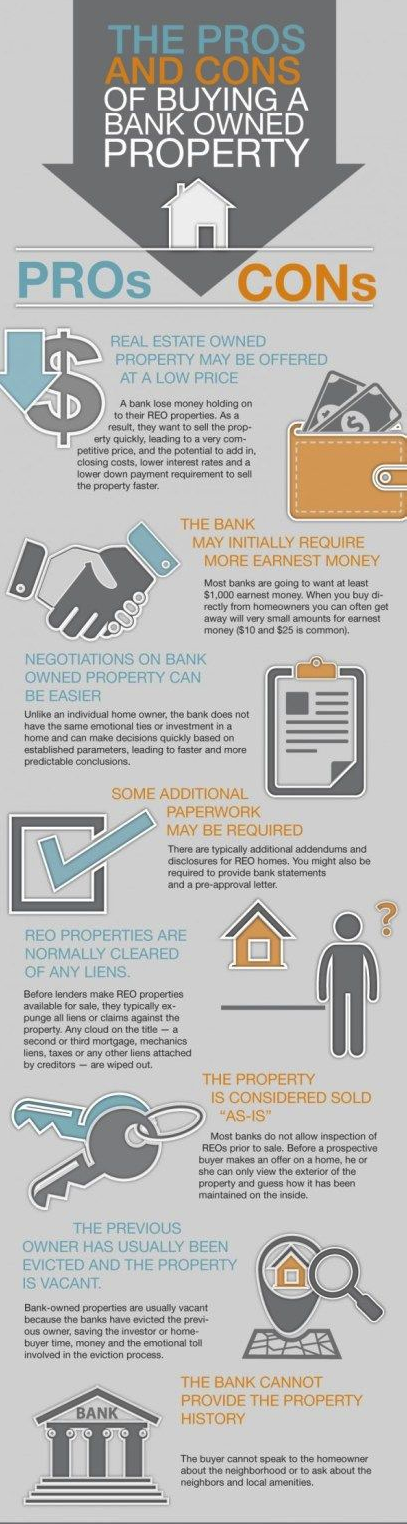 Pros and Cons of Banked Owned Properties