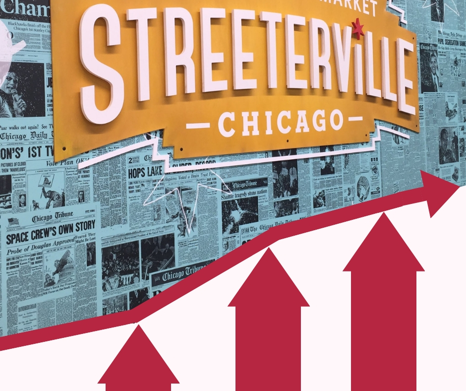 streeterville real estate market