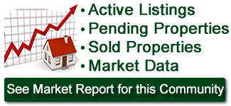 Green Twp. OH market report