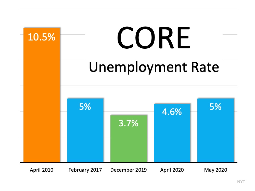Should We Be Looking at Unemployment Numbers Differently