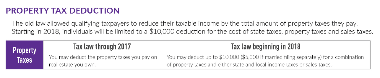 eattle_Property_Tax_deduction