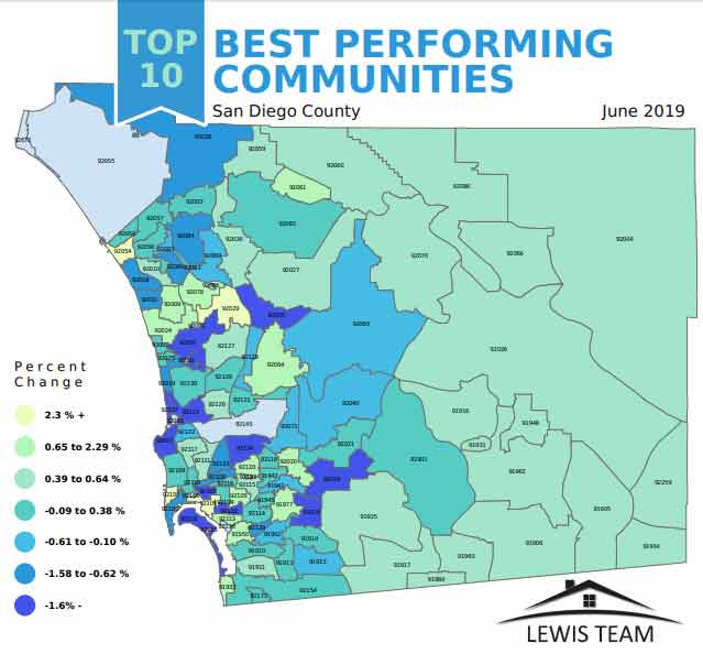 Top 10 June 2019 San Diego Real Estate Markets
