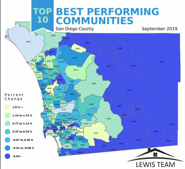 Top Performing Real Estate Markets in San Diego 2019 September
