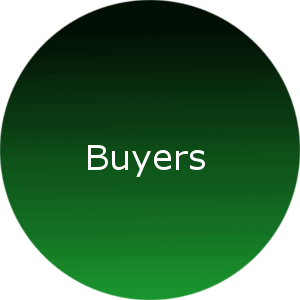 Frequently Asked Buyer Questions