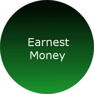 Frequently Asked Questions About Earnest Money Deposits