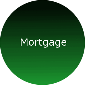 Denver Realty Pro Frequently asked Mortgage Questions