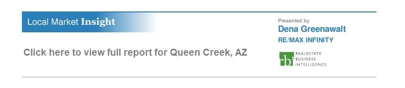 Queen Creek Market Insight
