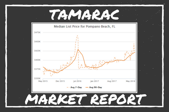 Tamarac Market Report