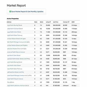 local market reports